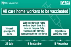 care home workers vaccination timeline